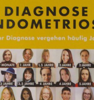 Diagnose Endometriose
